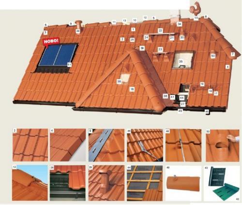 Брамак-универсални покривни принадлежности